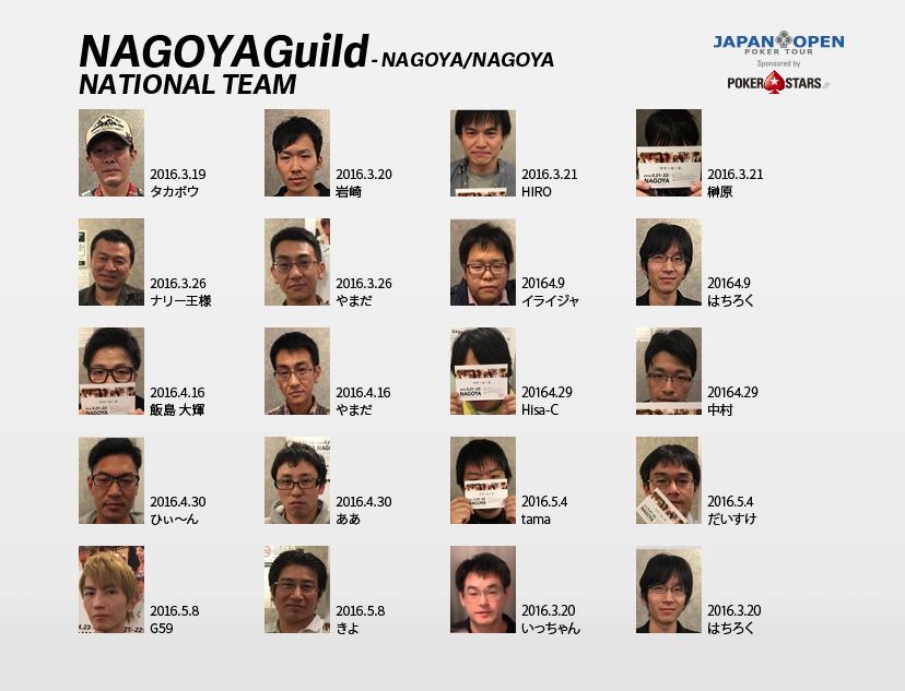 NAGOYA NAGOYAguild