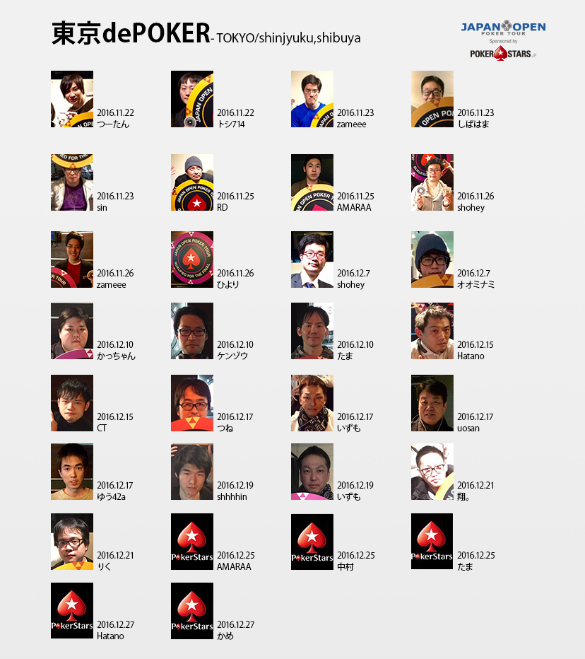 playerlist2